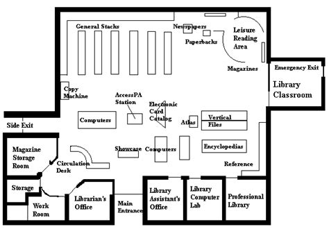 south western high school library floor plan