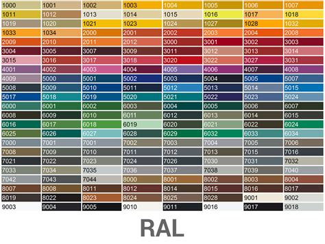 ral color tabelle colore ncs e ral resina arteviva