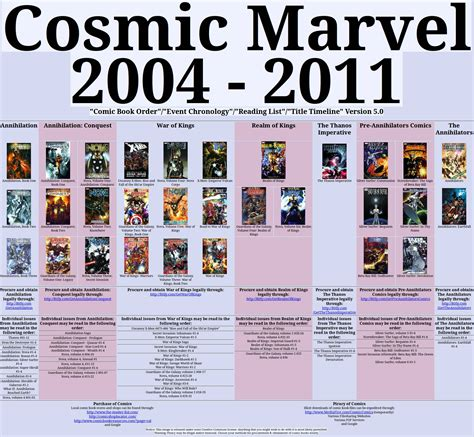 cosmic in books guardians of the galaxy