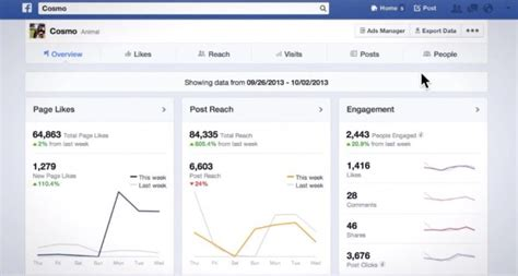 fb insight major facebook insights upgrade gives all page owners a