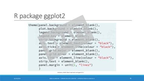 ggplot2 theme linewidth 04 introduction au logiciel r