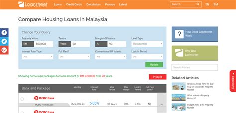 cimb housing loan best housing loan deals in malaysia compare apply online