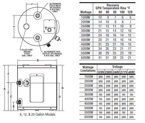 electric heater wiring diagram friedrich ep12 wiring