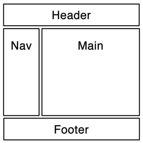 html5 template tag 非常有用的 html5 开发教程和速查手册 2 html5教程 三联