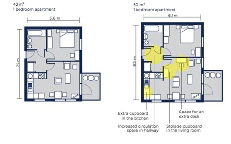 apartment dimensions australia s apartment boom is in full swing but future