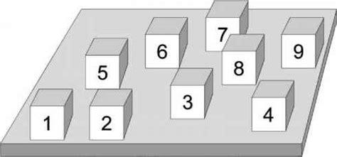 test corsi neuropsychological dissociations between visual working