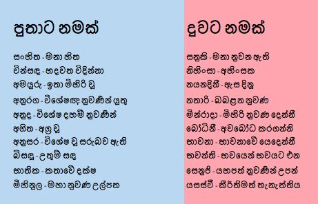 Biography Meaning In Sinhala | meaning of the sinhala name life style by modernstork com