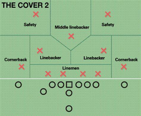 cover 2 defense diagram play diagrams