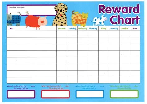 Printable Reward Chart Template Activity Shelter Reward Chart Template