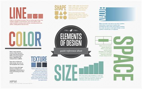 design elements and principles poster elements of design quick reference sheet paper leaf