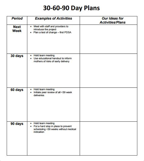 30 60 90 Day Business Plan Template best photos of 90 day work plan template 30 60 90 day