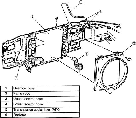 repair guides engine mechanical radiator autozone com service manual repair guides engine mechanical components radiator autozone com 1997 isuzu