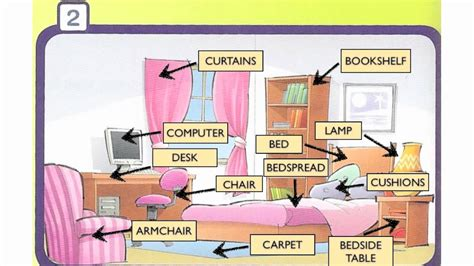 bedroom furniture vocabulary bedroom objects youtube
