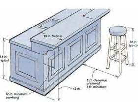 building a breakfast bar dimensions commercial spaces