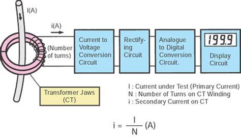 ac meter wiring diagram wiring automotive wiring diagrams