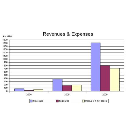 Ucr Mba Review by Personal History Statement Mbamission Web Fc2