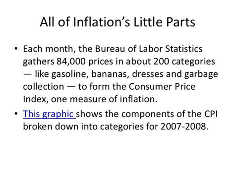 bureau of labor statistics consumer price index consumer price index cpi bureau of labor statistics html