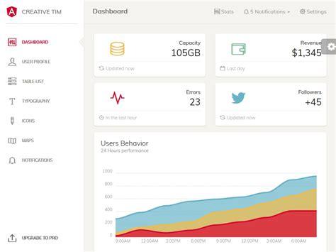 Paper Dashboard Angular админ шаблоны Bootstrap Bootstrapтема Angular 4 Dashboard Template Free