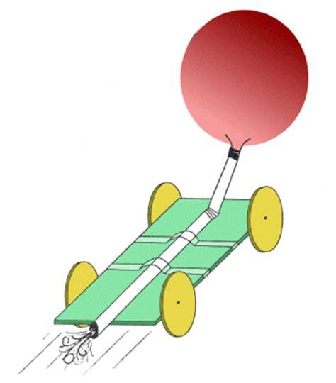air powered car research paper rocket activities rocket car