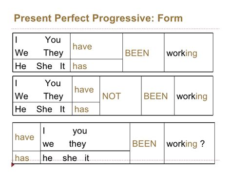 pattern of present perfect progressive present perfect progressive presentation