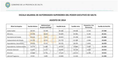 aumento salarial enlaces y mandos medios 2016 aumento salarial del mes de marzo del ao 2016 el sueldo de