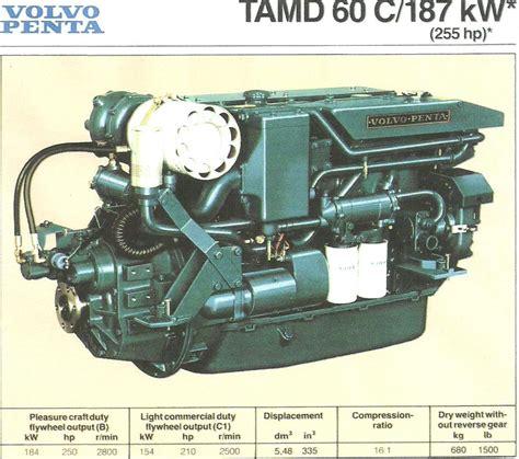 Volvo Penta Engines Specifications Tamd60c Turbo 36