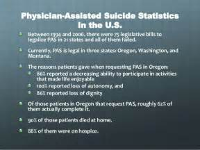 Pro Physician Assisted Euthanasia Essay by Pas Physician Assisted