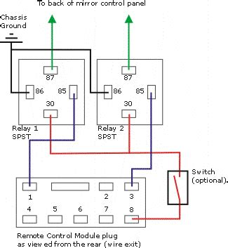 mitsubishi l200 central locking wiring diagram miata fuse