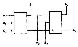 miniaturized integrated logic circuit integrated logic gate circuits practical 28 images miniaturized integrated logic circuit 28