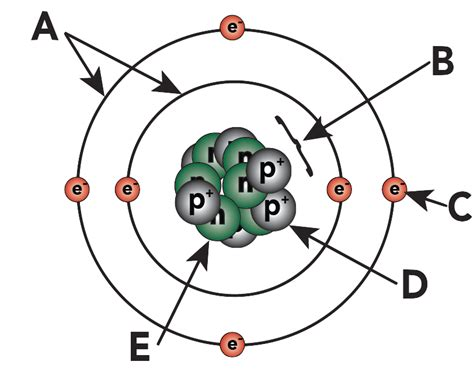 labelled diagram of an atom labeled atom diagram best free home design idea
