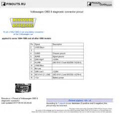 volkswagen obd ii diagnostic connector pinout diagram pinoutguide