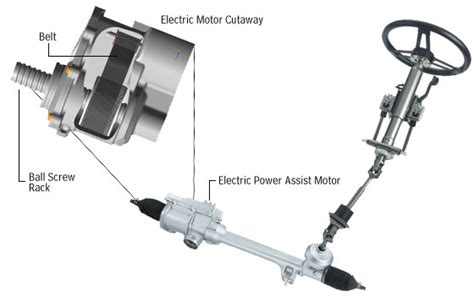 boat hydraulic steering hard to turn left electric power steering is coming to light duty pickup