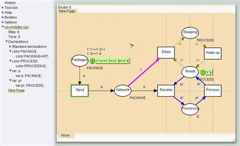 100 cpn consumer unit wiring diagram inhibitor arcs
