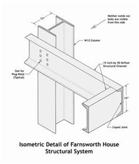 farnsworth house diagrams http s3images coroflot user files individual files