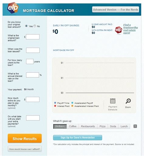mortgage calculators 6 mortgage calculators that will make your easier