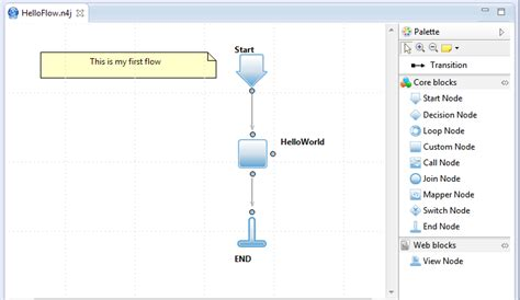 apache workflow engine getting started with neuro4j workflow dzone java