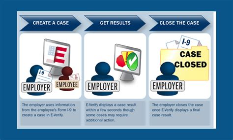 E Verify Background Check Everify Background Check Free Ca Appstore For Android