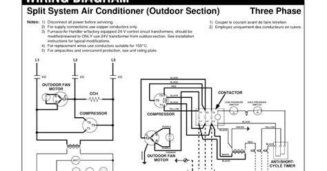 airtemp furnace installation manual electrical wiring diagrams for air conditioning systems