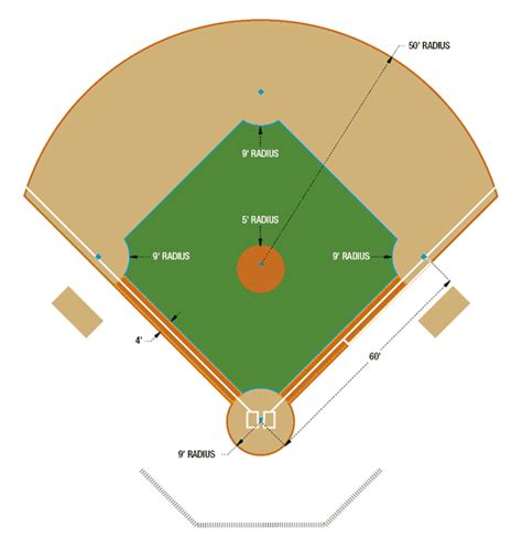 baseball field template softball field template clipart best
