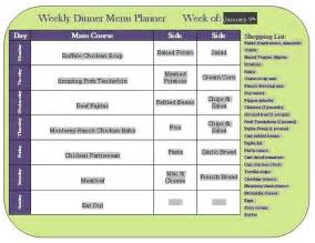 template for menu planning menu plan template cooking ideas