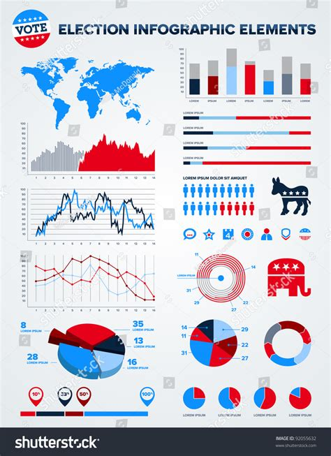infographics and chart design elements vector set set of election infographic charts icons and design