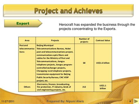 engineering proposal template example for a company progress report