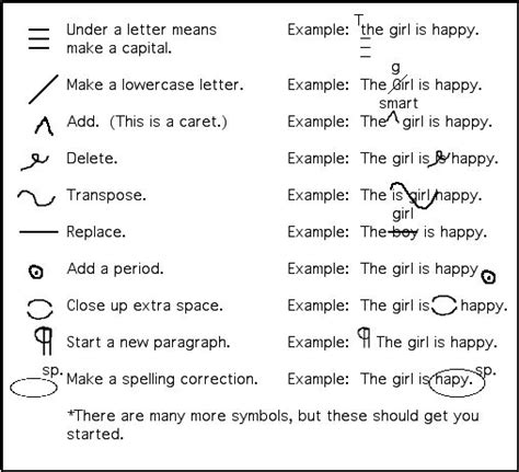 Essay Correction Symbols by 17 Best Ideas About Editing Marks On Editing Writing Editor And International
