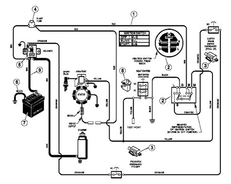 wiring diagram for kohler 22 hp engine wiring free