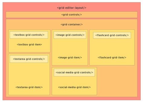 grid layout editor grid layout editor for vue js a research project for