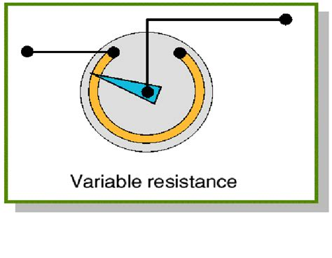 preset resistor symbol preset variable resistor circuit symbol 28 images potentiometer preset potentiometers and
