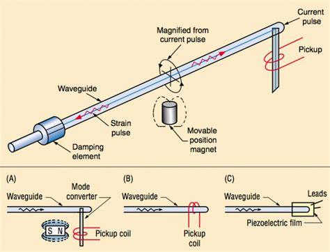plc wiring diagram cylinder plc lighting wiring diagram