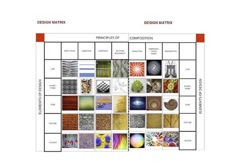 design elements matrix 14 pltw elements and principles design matrix images art