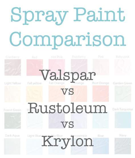 rust oleum vs valspar vs krylon color comparison diy