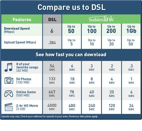 home service providers in my area suddenlink